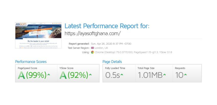 High Speed Website Development SEO Social Media Marketing